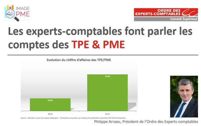 croissance-en-2015-pour-les-pme-tpe2