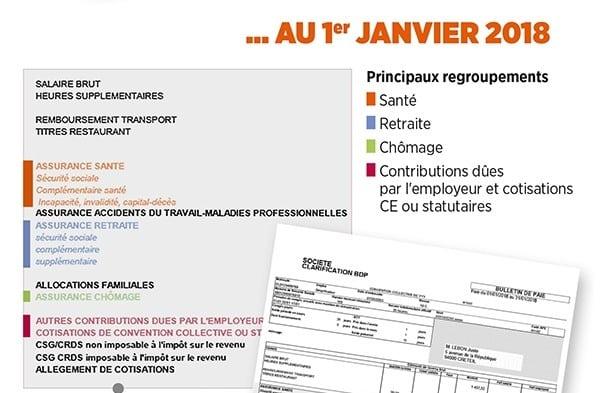 Bulletin De Paie Clarifié